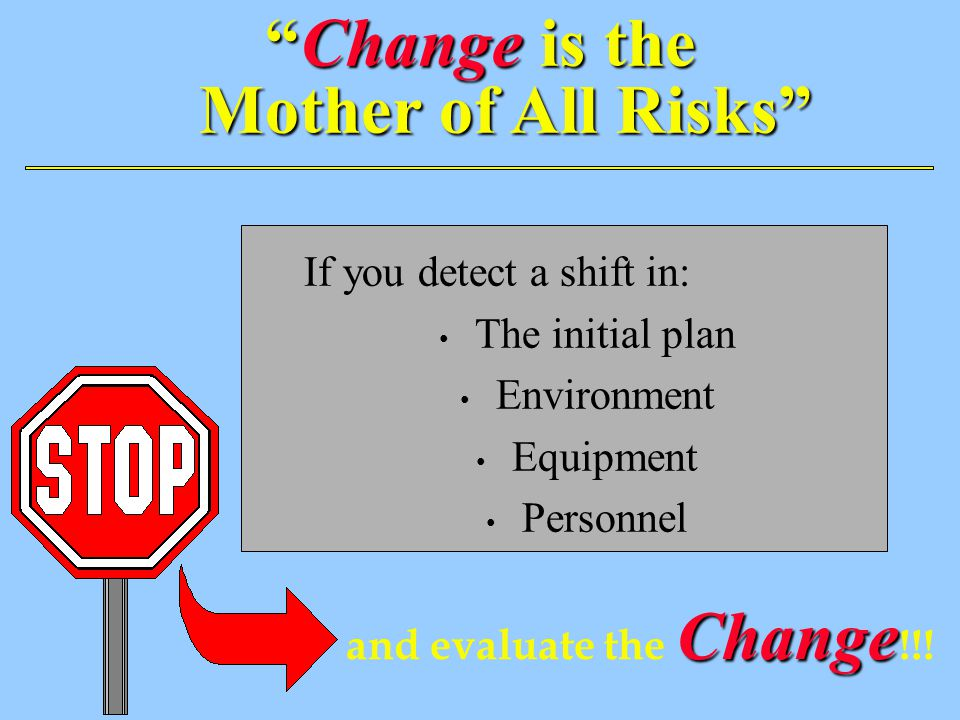 43 The unplanned result of a behavior that is likely a part of an organization's culture. Accident: Mishap