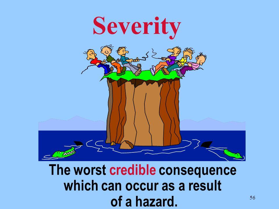 55 1. Identify Hazards 2. Assess Hazards 3. Make Risk Decisions 4. Implement Controls 5. Supervise