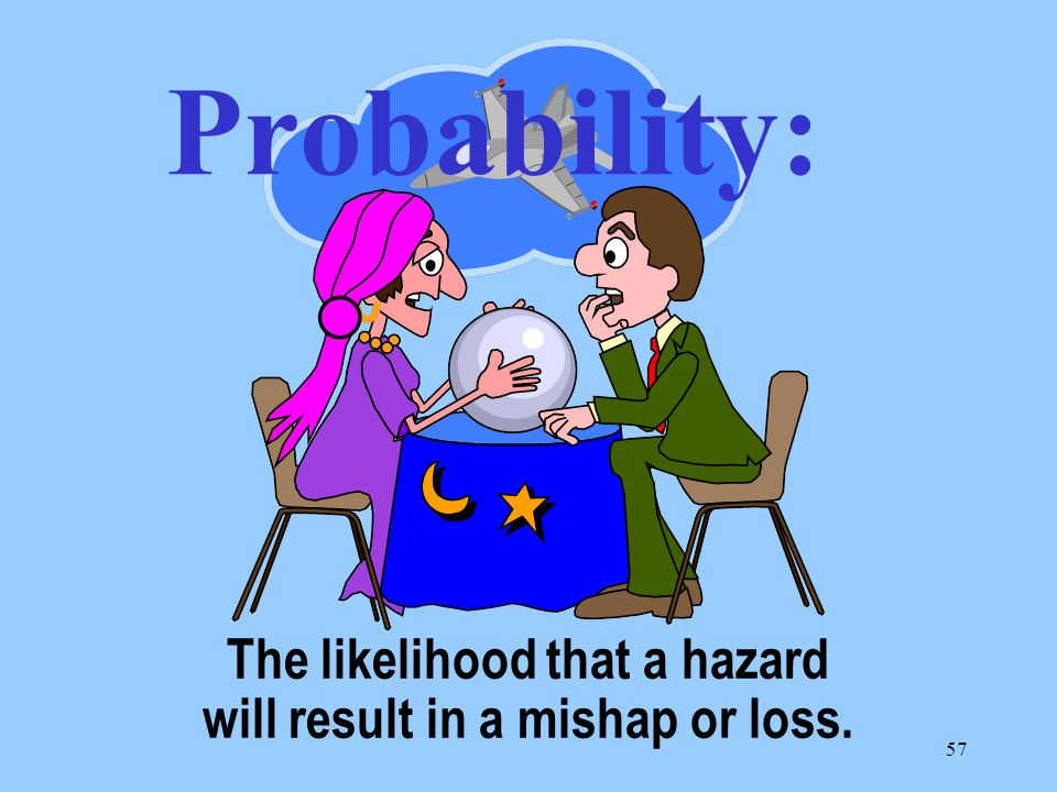 56 The worst credible consequence which can occur as a result of a hazard. Severity