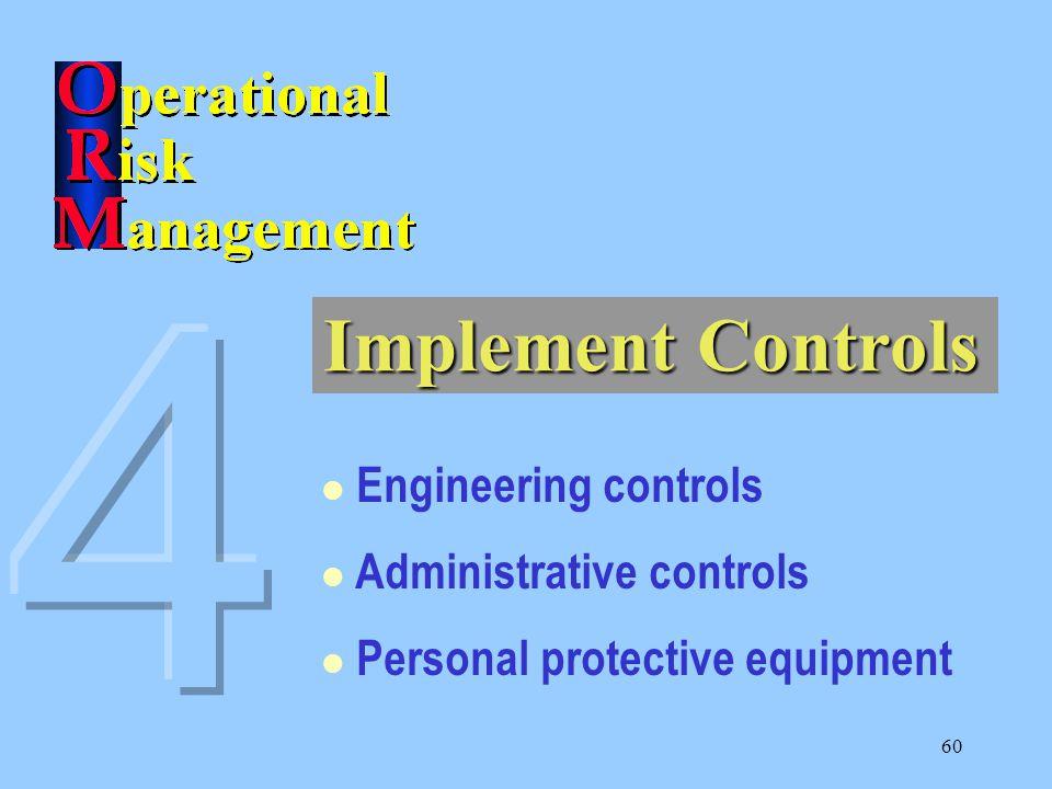 59 1. Identify Hazards 2. Assess Hazards 3. Make Risk Decisions 4. Implement Controls 5. Supervise