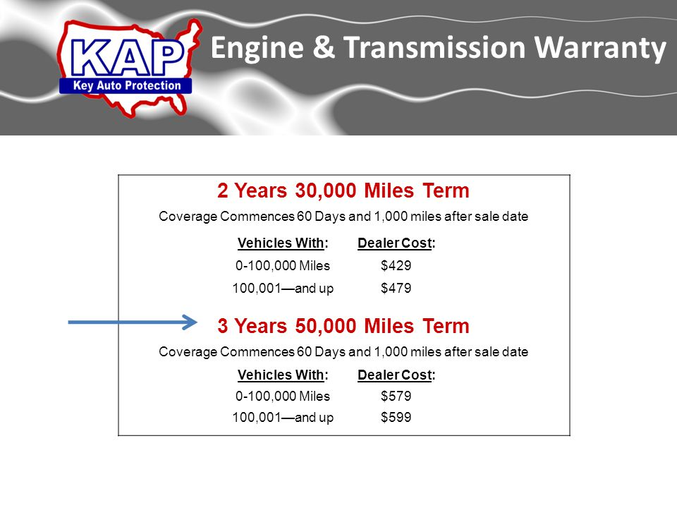 2 Years 30,000 Miles Term Coverage Commences 60 Days and 1,000 miles after sale date Vehicles With: Dealer Cost: 0-100,000 Miles $429 100,001—and up $479 3 Years 50,000 Miles Term Coverage Commences 60 Days and 1,000 miles after sale date Vehicles With: Dealer Cost: 0-100,000 Miles $579 100,001—and up $599