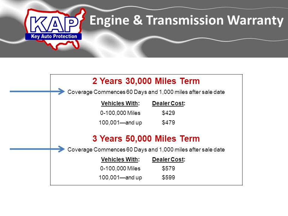 Engine & Transmission Warranty 2 Years 30,000 Miles Term Coverage Commences 60 Days and 1,000 miles after sale date Vehicles With: Dealer Cost: 0-100,000 Miles $429 100,001—and up $479 3 Years 50,000 Miles Term Coverage Commences 60 Days and 1,000 miles after sale date Vehicles With: Dealer Cost: 0-100,000 Miles $579 100,001—and up $599