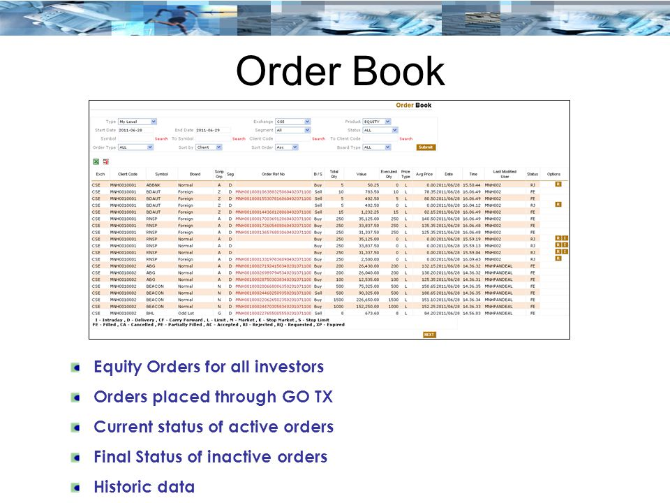 Order Book Equity Orders for all investors Orders placed through GO TX Current status of active orders Final Status of inactive orders Historic data