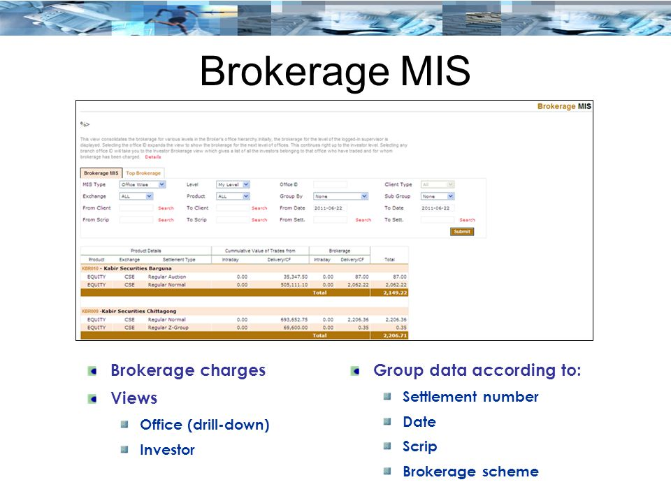 Brokerage MIS Brokerage charges Views Office (drill-down) Investor Group data according to: Settlement number Date Scrip Brokerage scheme