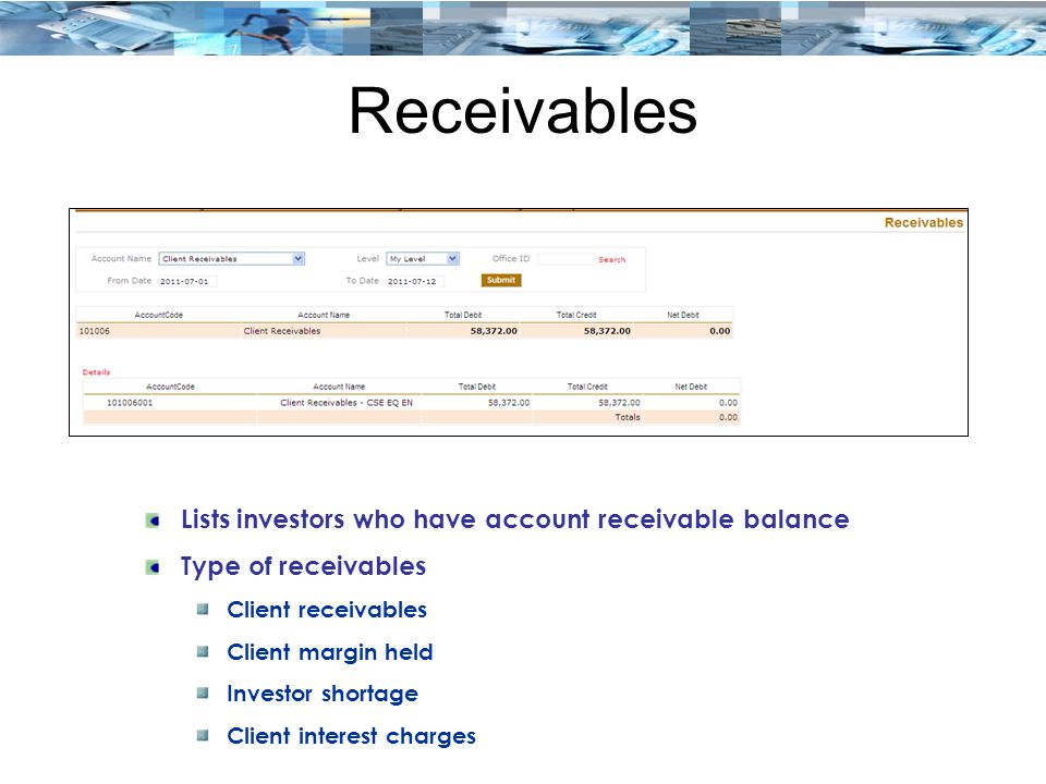 Receivables Lists investors who have account receivable balance Type of receivables Client receivables Client margin held Investor shortage Client int