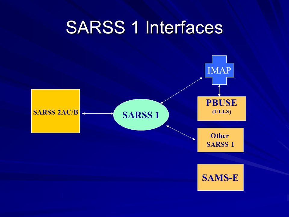 SARSS 1 Interfaces SARSS 1 SARSS 2AC/B PBUSE (ULLS) Other SARSS 1 SAMS-E IMAP