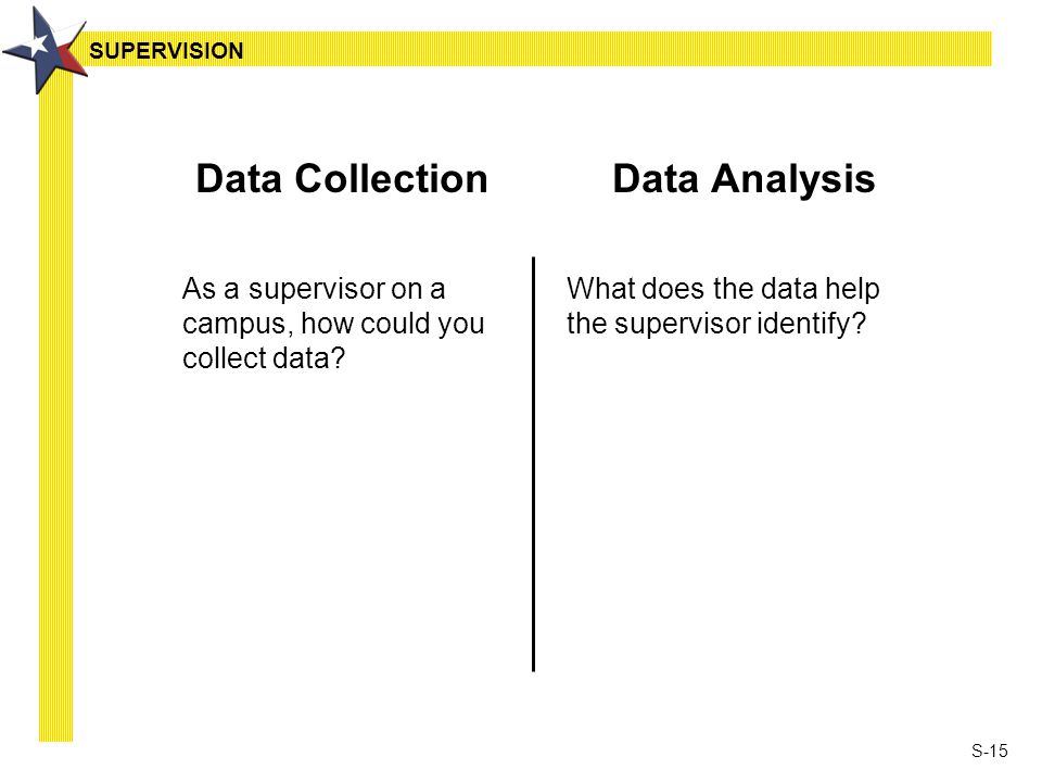 S-15 Data CollectionData Analysis As a supervisor on a campus, how could you collect data? What does the data help the supervisor identify? SUPERVISIO