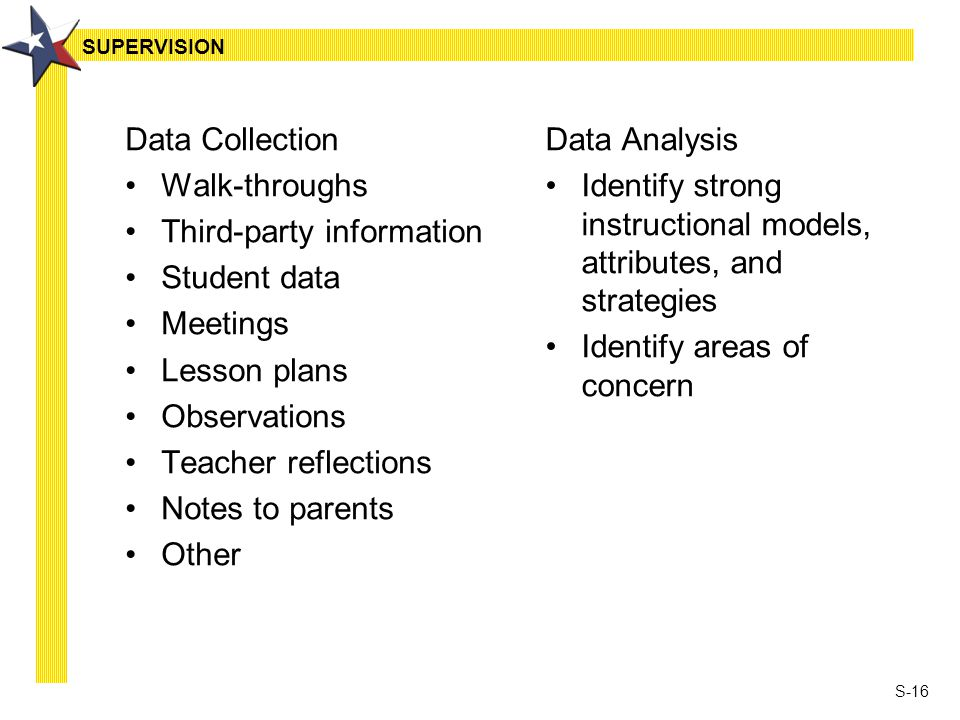 S-16 Data Collection Walk-throughs Third-party information Student data Meetings Lesson plans Observations Teacher reflections Notes to parents Other