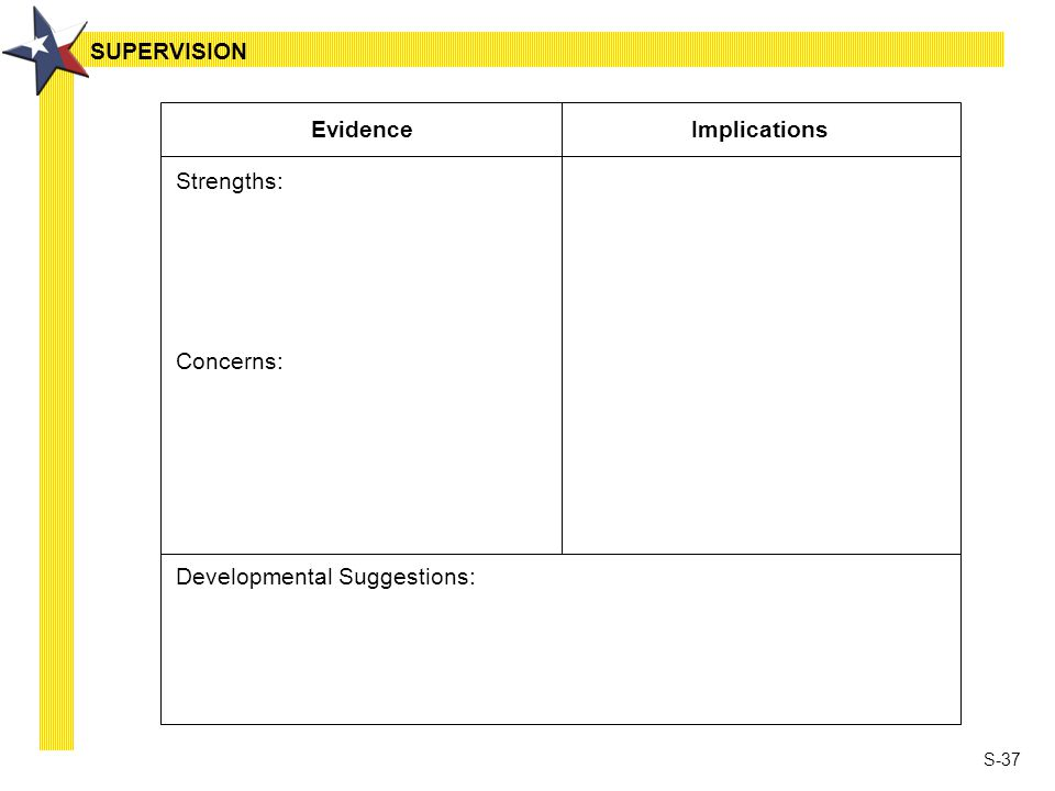 S-37 Developmental Suggestions: Strengths: Concerns: Evidence Implications SUPERVISION