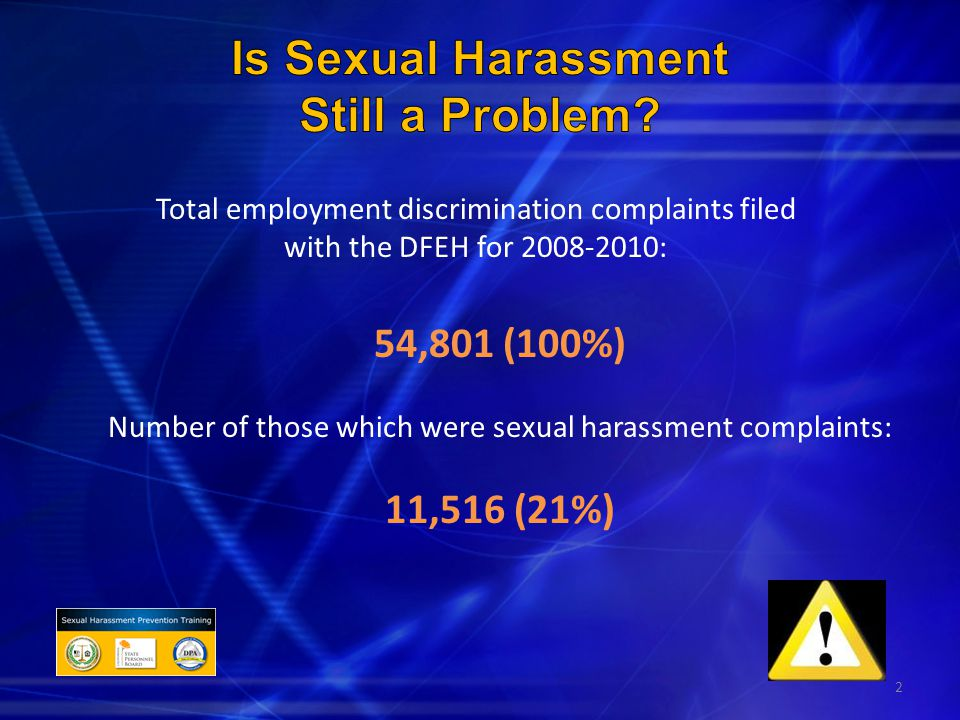 2 Total employment discrimination complaints filed with the DFEH for 2008-2010: 54,801 (100%) Number of those which were sexual harassment complaints: