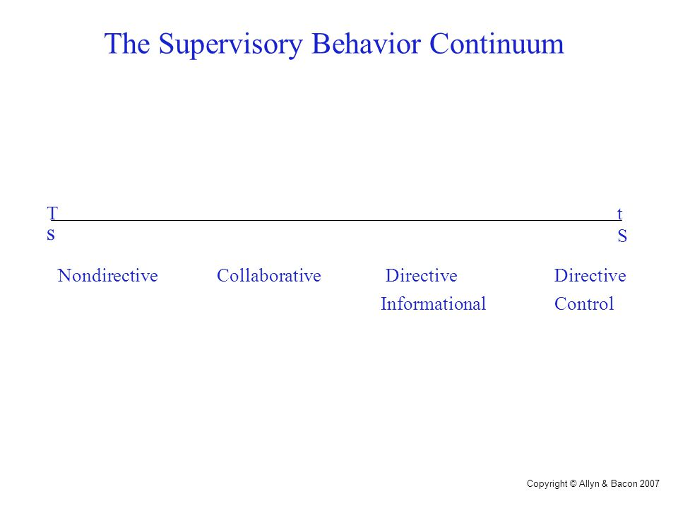 Copyright © Allyn & Bacon 2007 The Supervisory Behavior Continuum T s t S Nondirective Collaborative Directive Directive Informational Control