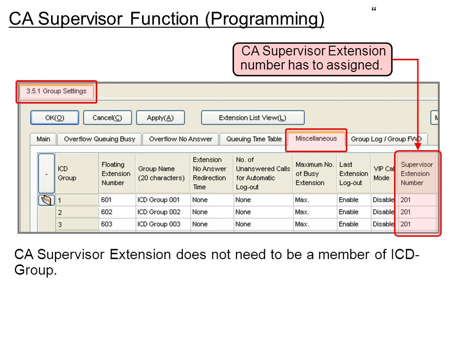 CA Supervisor Function (Programming) CA Supervisor Extension number has to assigned.