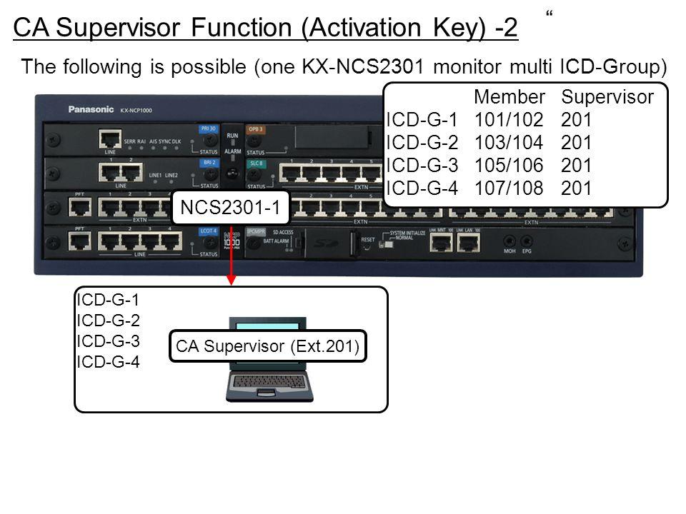 CA Supervisor Function (Log in) -1 1- Select User LoginCA Setting up.