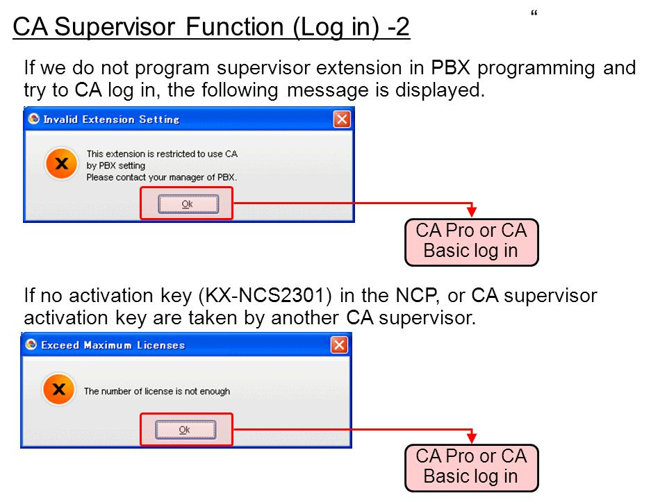 CA Supervisor Function (Log in) -2 If no activation key (KX-NCS2301) in the NCP, or CA supervisor activation key are taken by another CA supervisor.