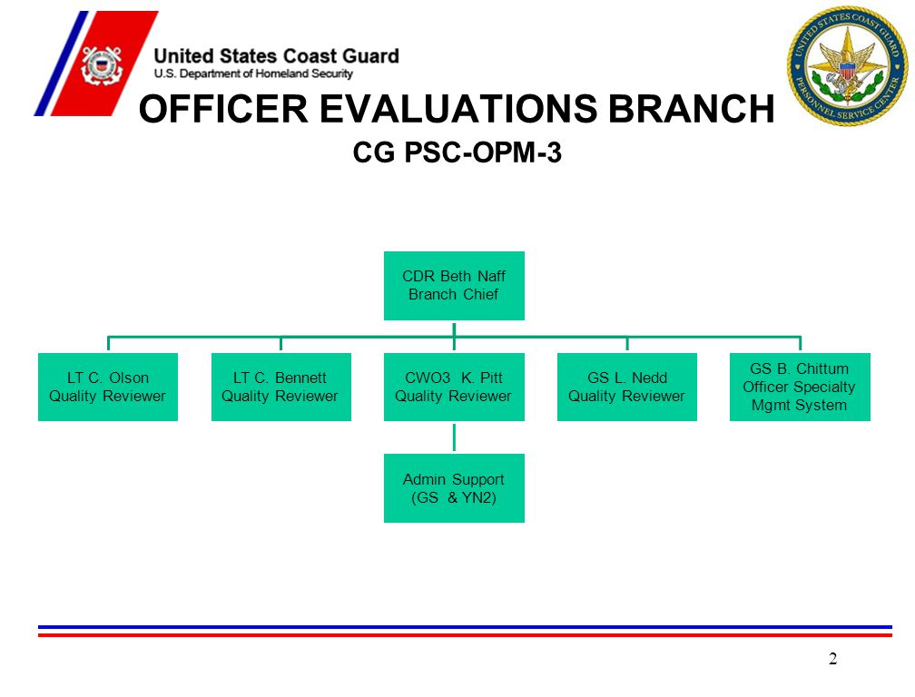 OFFICER EVALUATIONS BRANCH CG PSC-OPM-3 Management of OES (advice on policy) Ownership of OES procedures (PSCINST M1611.1A) OER consultation for Reported-on Officers & rating chains Review/validate active duty OERs (~ 9600/yr) -ensure compliance with OES policy -expedite for Selection Boards/Panels Provide OES input to following: -Personnel Records Review Boards (PRRB) -Boards for Correction of Military Records (BCMR) 3