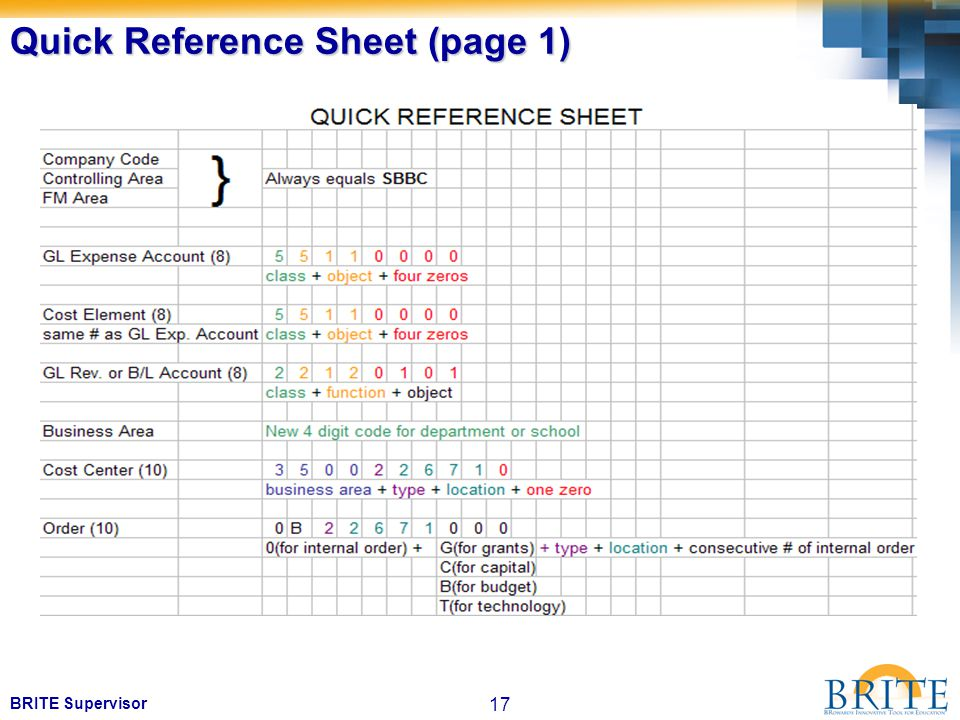 17 BRITE Supervisor Quick Reference Sheet (page 1)