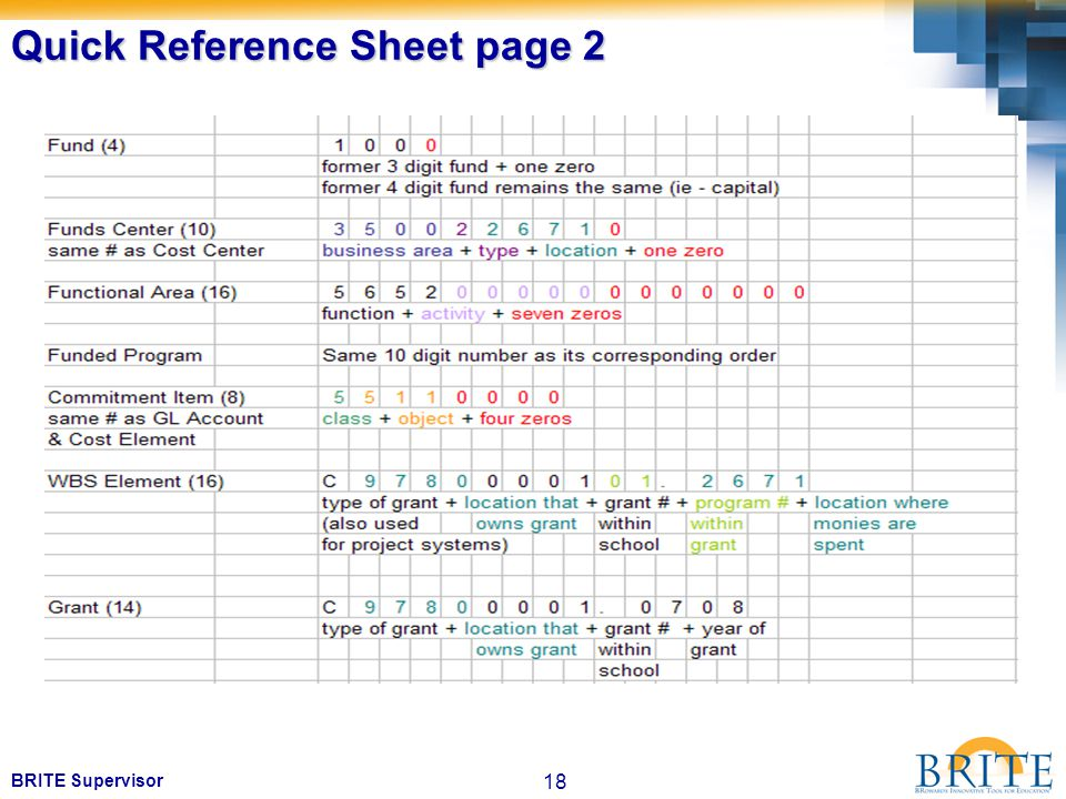 18 BRITE Supervisor Quick Reference Sheet page 2