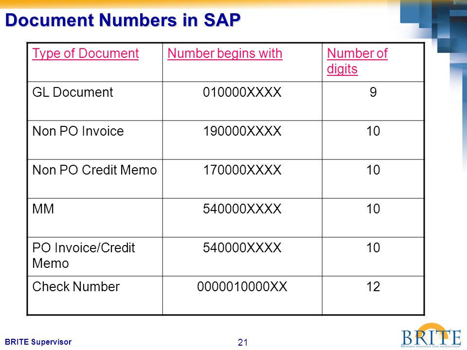 21 BRITE Supervisor Document Numbers in SAP Type of DocumentNumber begins withNumber of digits GL Document010000XXXX9 Non PO Invoice190000XXXX10 Non PO Credit Memo170000XXXX10 MM540000XXXX10 PO Invoice/Credit Memo 540000XXXX10 Check Number0000010000XX12