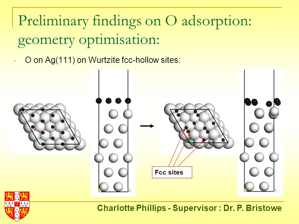 Preliminary findings on O adsorption: geometry optimisation: O on Ag(111) on Wurtzite fcc-hollow sites: Charlotte Phillips - Supervisor : Dr.