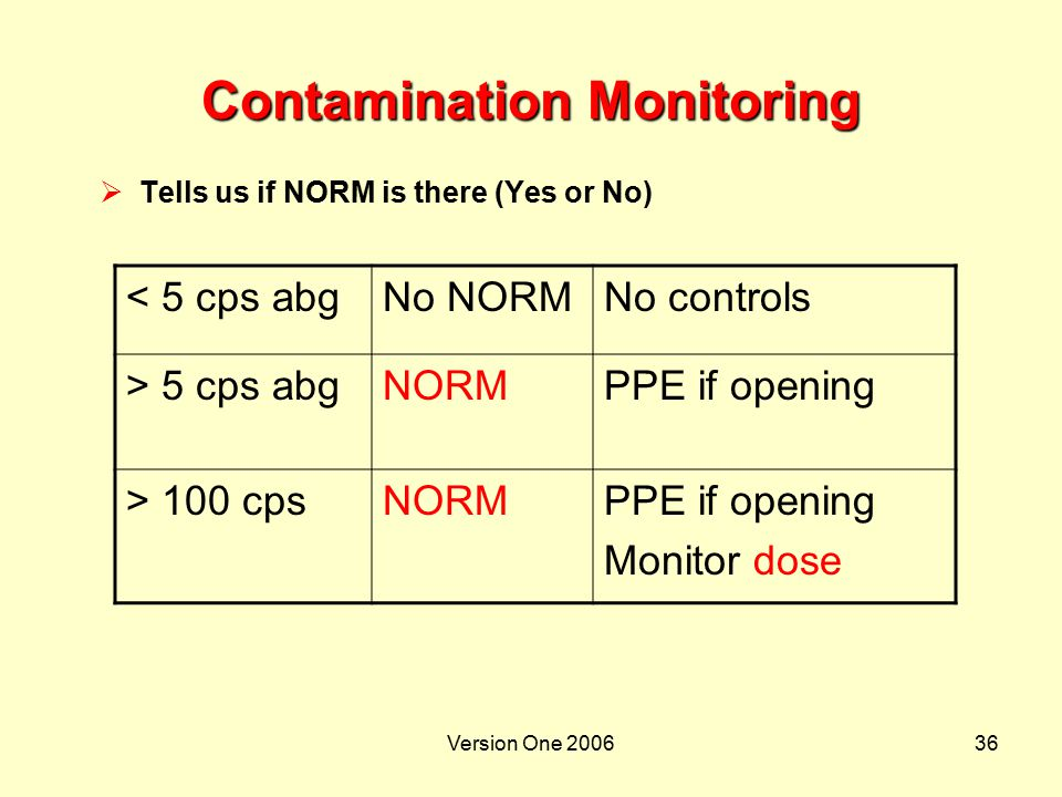 Version One 200636 Contamination Monitoring  Tells us if NORM is there (Yes or No) < 5 cps abgNo NORMNo controls > 5 cps abgNORMPPE if opening > 100