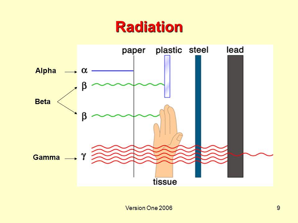 Version One 20069 Radiation Alpha Beta Gamma