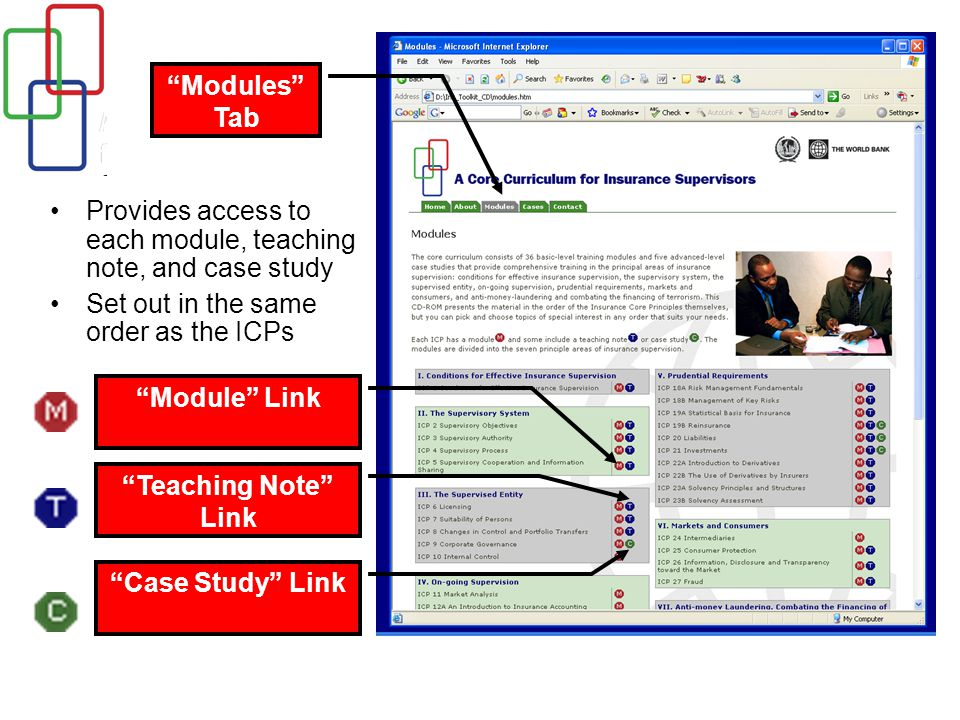 Provides access to each module, teaching note, and case study Set out in the same order as the ICPs Modules Tab Module Link Teaching Note Link Case Study Link