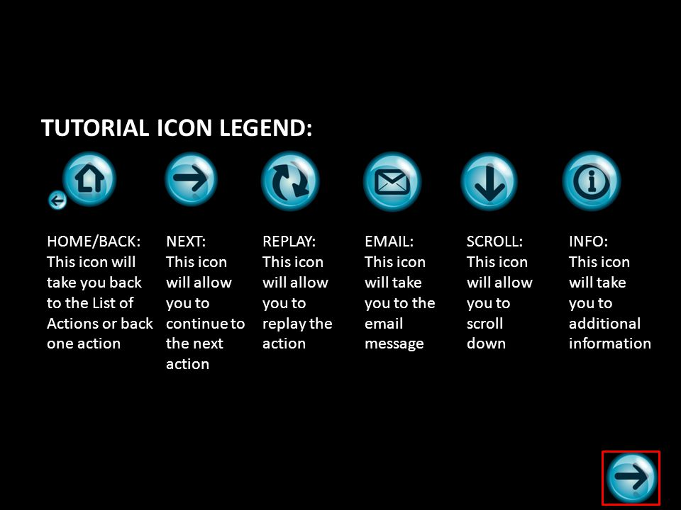 TUTORIAL ICON LEGEND: HOME/BACK: This icon will take you back to the List of Actions or back one action NEXT: This icon will allow you to continue to the next action REPLAY: This icon will allow you to replay the action EMAIL: This icon will take you to the email message INFO: This icon will take you to additional information SCROLL: This icon will allow you to scroll down