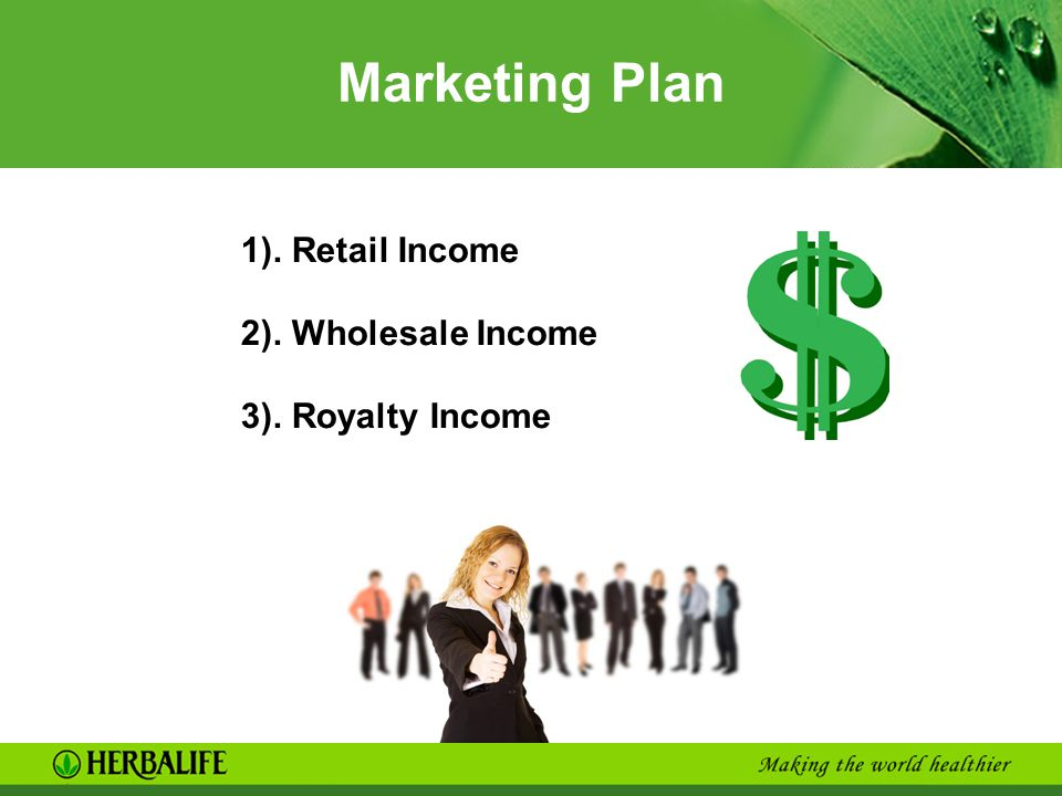 Marketing Plan 1). Retail Income 2). Wholesale Income 3). Royalty Income