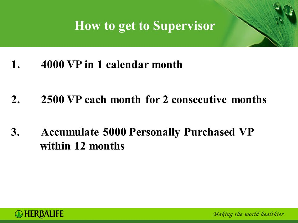 How to get to Supervisor 1.4000 VP in 1 calendar month 2.2500 VP each month for 2 consecutive months 3.