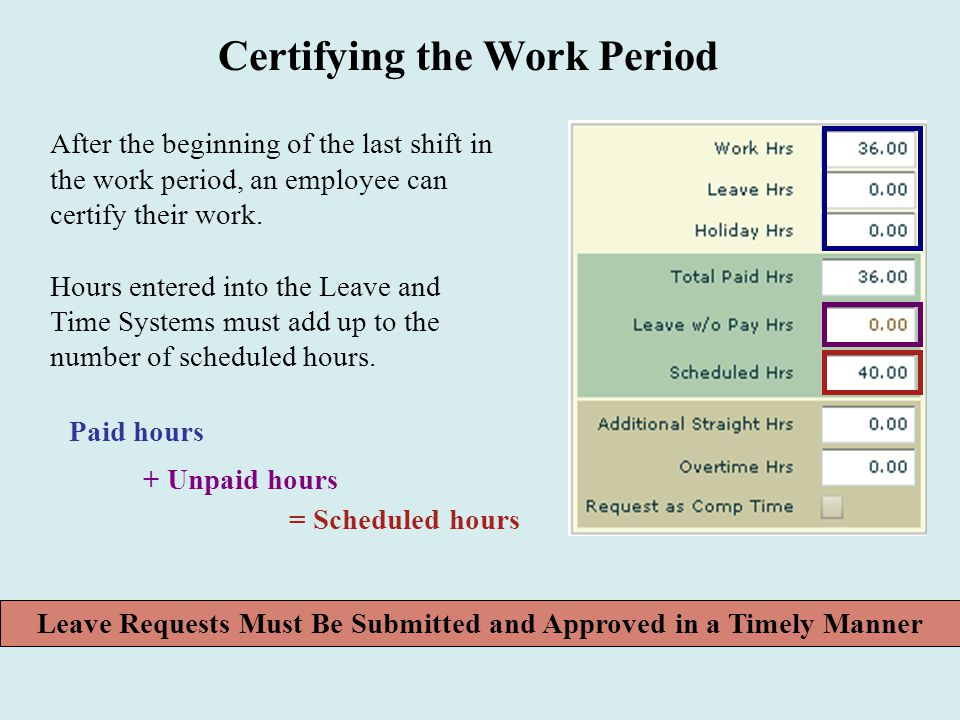 After the beginning of the last shift in the work period, an employee can certify their work.