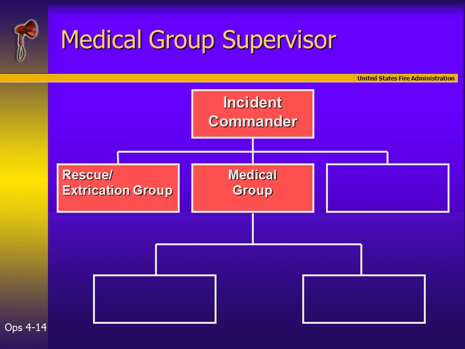 United States Fire Administration Ops 4-14 Rescue/ Extrication Group IncidentCommander MedicalGroup Medical Group Supervisor