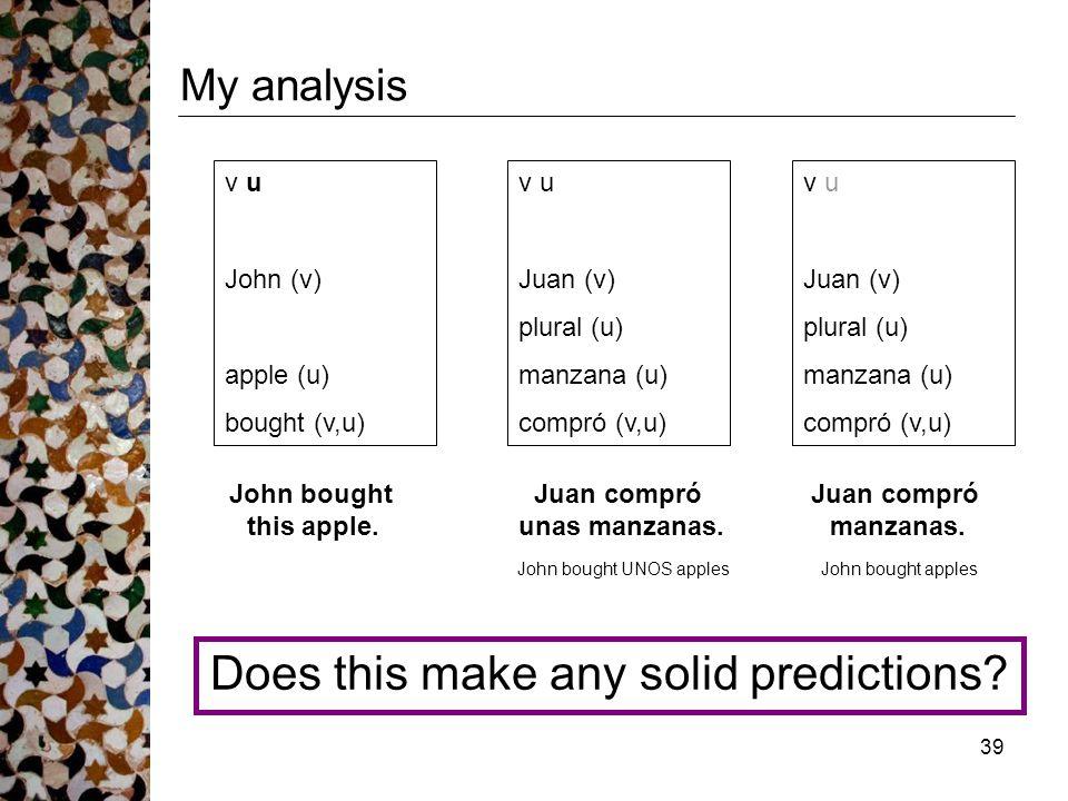 39 My analysis v u Juan (v) plural (u) manzana (u) compró (v,u) v u John (v) apple (u) bought (v,u) v u Juan (v) plural (u) manzana (u) compró (v,u) Juan compró unas manzanas.