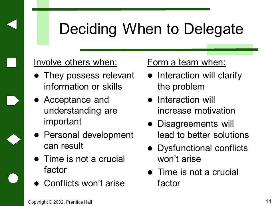 Copyright © 2002, Prentice Hall 14 Deciding When to Delegate Involve others when: They possess relevant information or skills Acceptance and understan