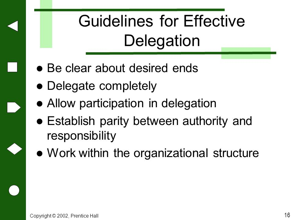 Copyright © 2002, Prentice Hall 16 Guidelines for Effective Delegation Be clear about desired ends Delegate completely Allow participation in delegati