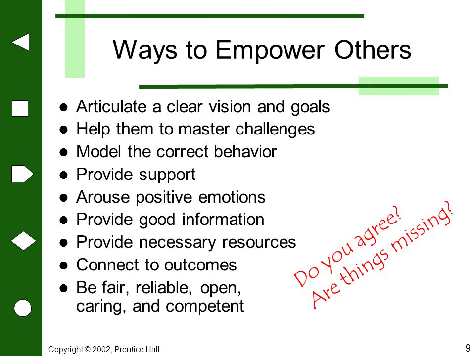 Copyright © 2002, Prentice Hall 9 Ways to Empower Others Articulate a clear vision and goals Help them to master challenges Model the correct behavior