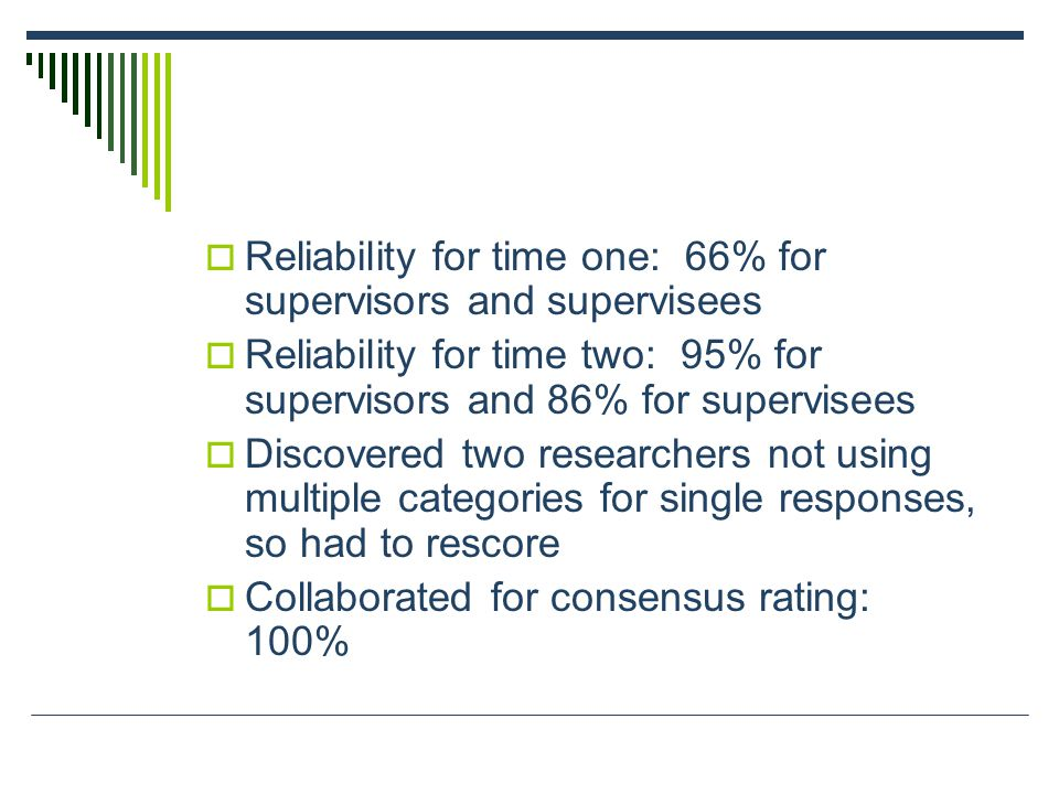  Reliability for time one: 66% for supervisors and supervisees  Reliability for time two: 95% for supervisors and 86% for supervisees  Discovered two researchers not using multiple categories for single responses, so had to rescore  Collaborated for consensus rating: 100%