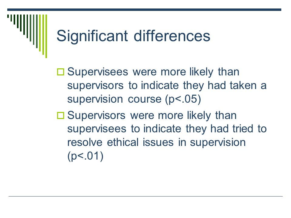Significant differences SSupervisees were more likely than supervisors to indicate they had taken a supervision course (p<.05) SSupervisors were more likely than supervisees to indicate they had tried to resolve ethical issues in supervision (p<.01)