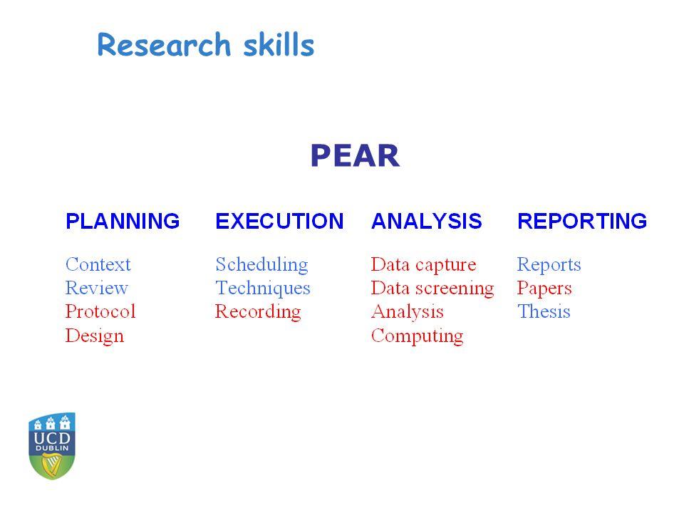 Research skills PEAR