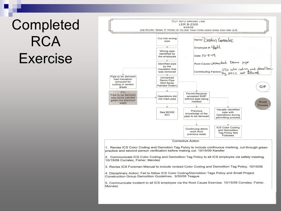 Completed RCA Exercise