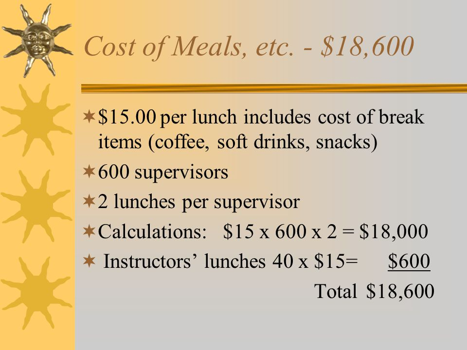 Cost of Off-site Classes- Classroom Rental = $4000.00  Classroom Rental Cost  20 sessions @ 2 days per session = 40 days  Classroom rental is $100/