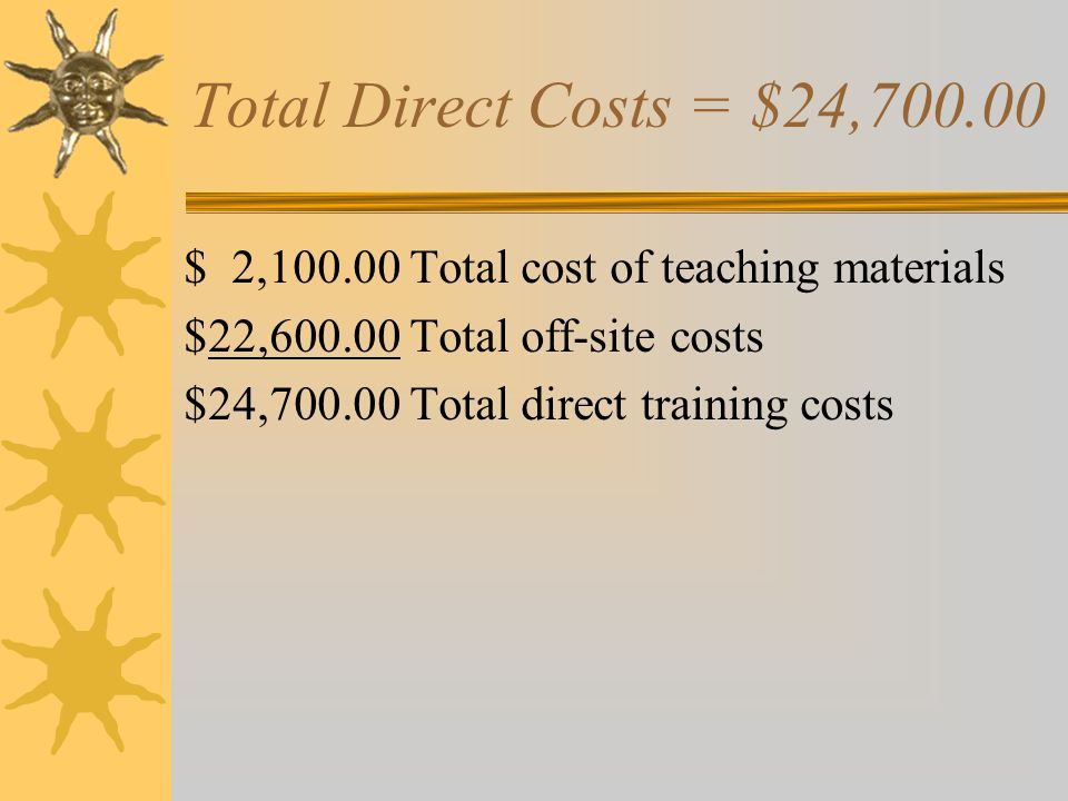 Off-site Training Costs- $22,600  $ 4,000 Classroom Rental  $18,600 Meals, soft drinks, and snacks.  $22,600 Total