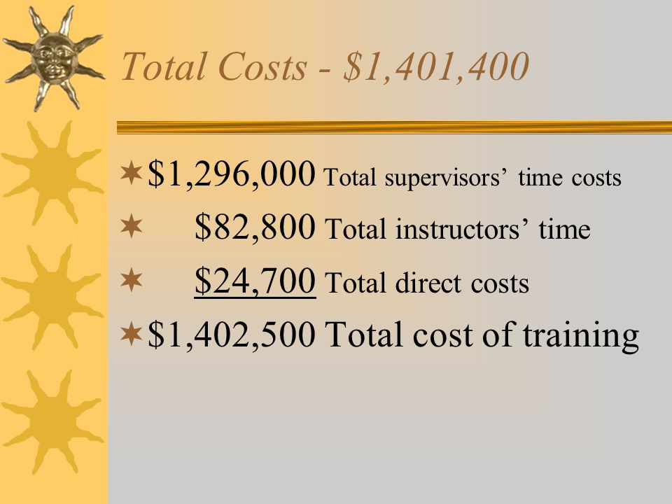 Total Direct Costs = $24,700.00 $ 2,100.00 Total cost of teaching materials $22,600.00 Total off-site costs $24,700.00 Total direct training costs