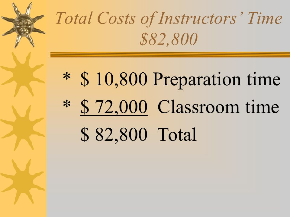 Cost of Instructors' Classroom Time - $72,000  600 supervisors divided by 30 supervisors/session = 20 sessions to teach  18 hours/session  Costing