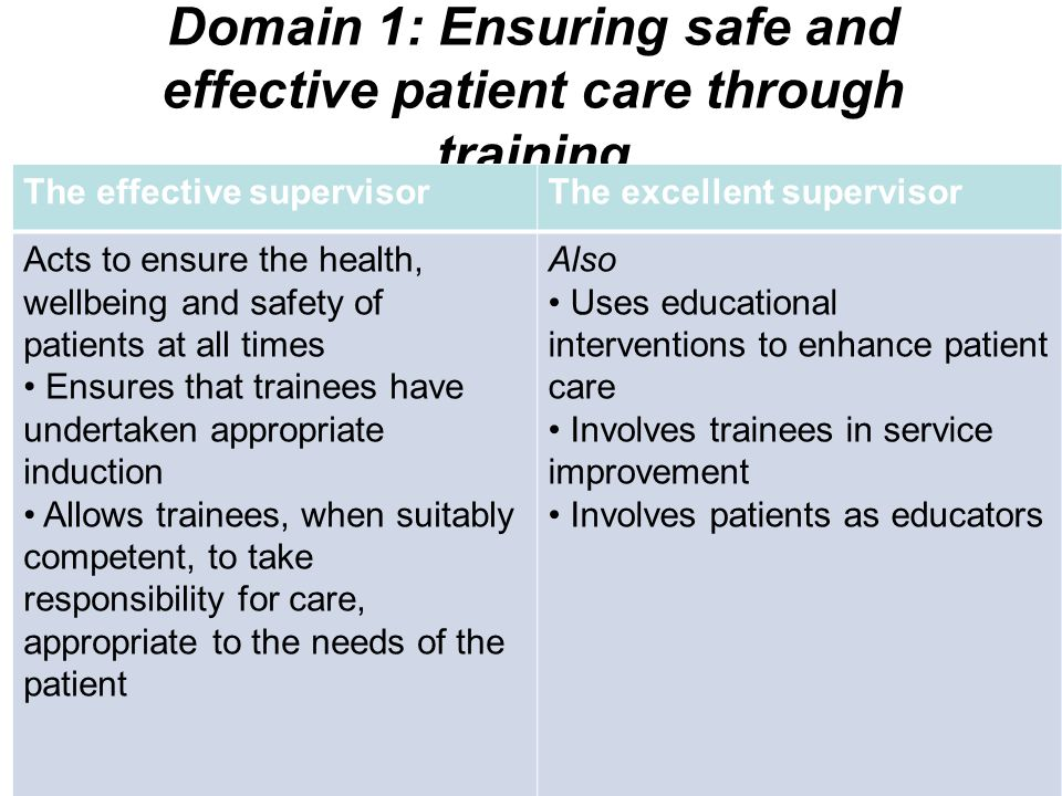 Domain 1: Ensuring safe and effective patient care through training The effective supervisorThe excellent supervisor Acts to ensure the health, wellbe