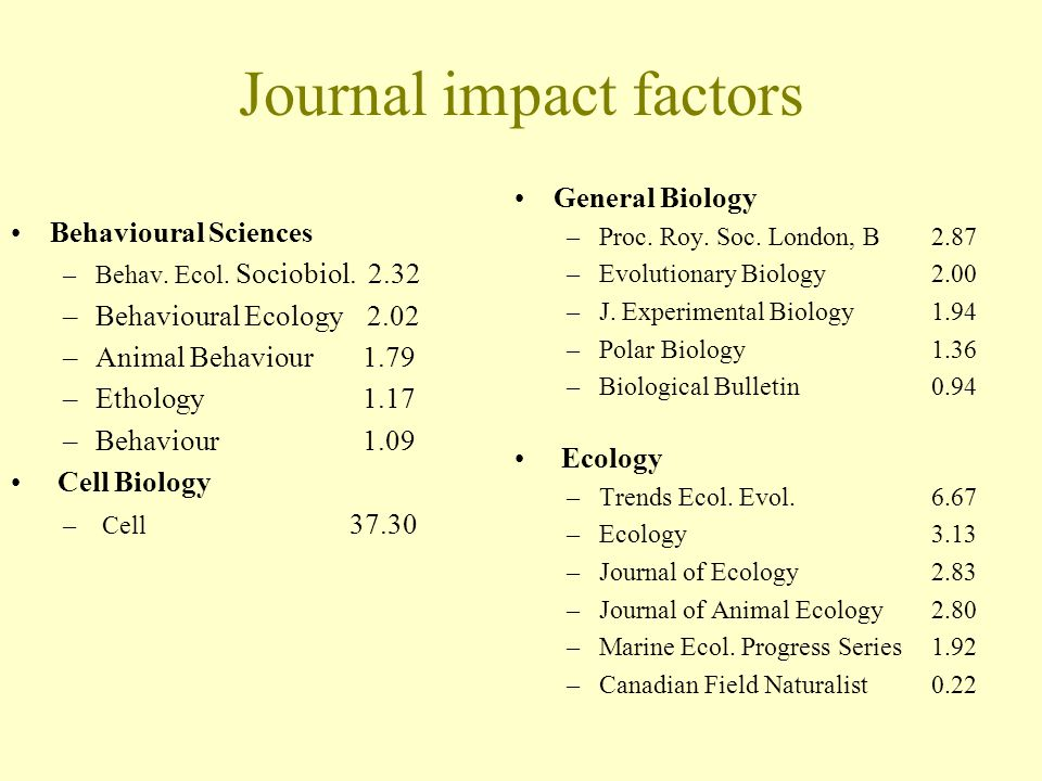 Journal impact factors Behavioural Sciences –Behav.