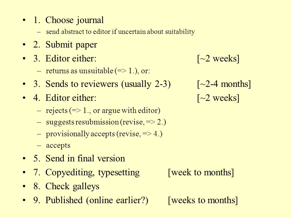 1. Choose journal –send abstract to editor if uncertain about suitability 2.