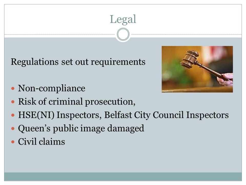 Legal Regulations set out requirements Non-compliance Risk of criminal prosecution, HSE(NI) Inspectors, Belfast City Council Inspectors Queen's public image damaged Civil claims
