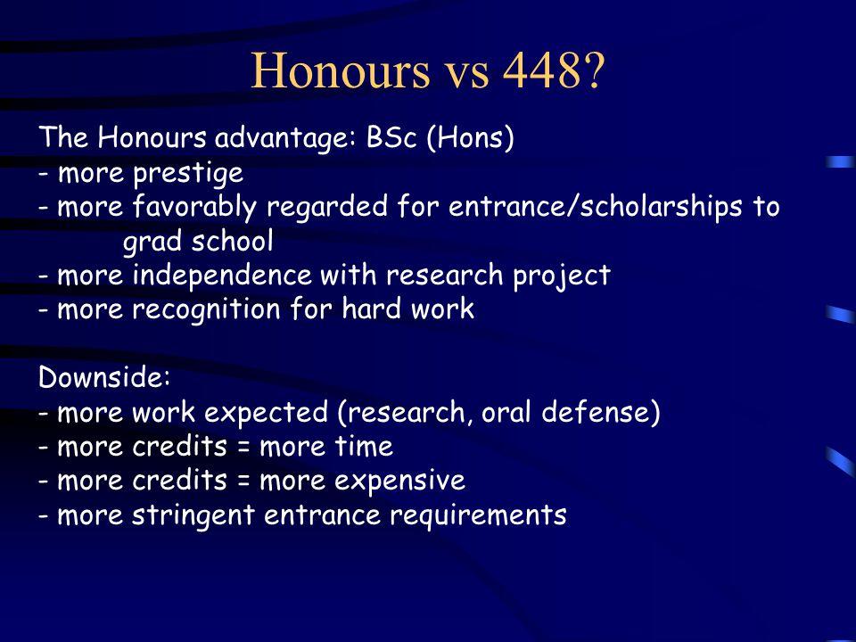 Honours vs 448.