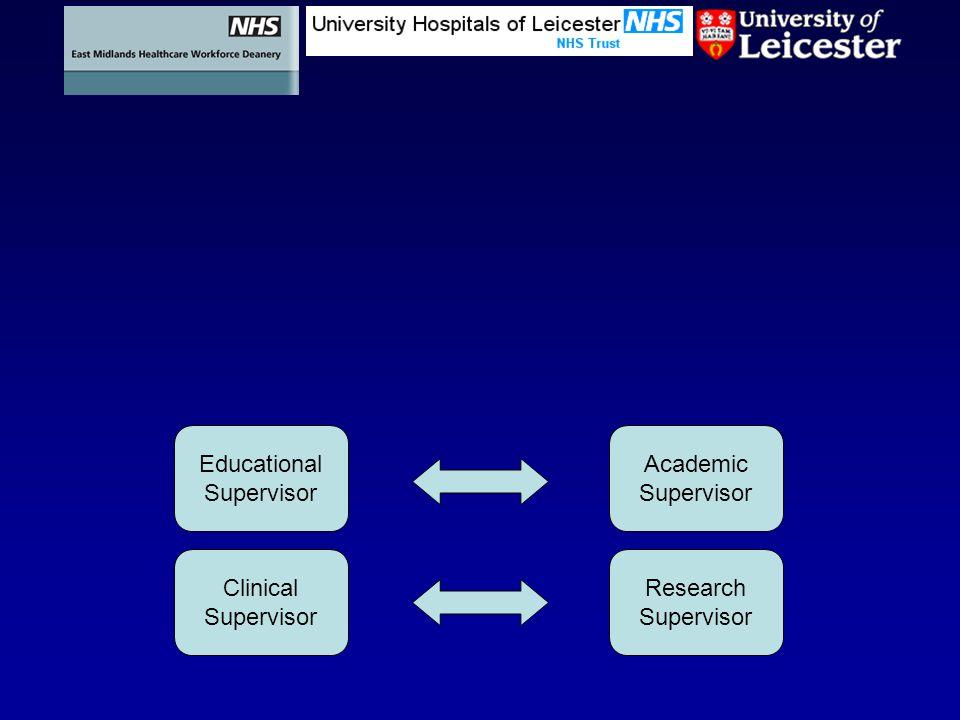 Research Supervisor Clinical Supervisor Academic Supervisor Educational Supervisor