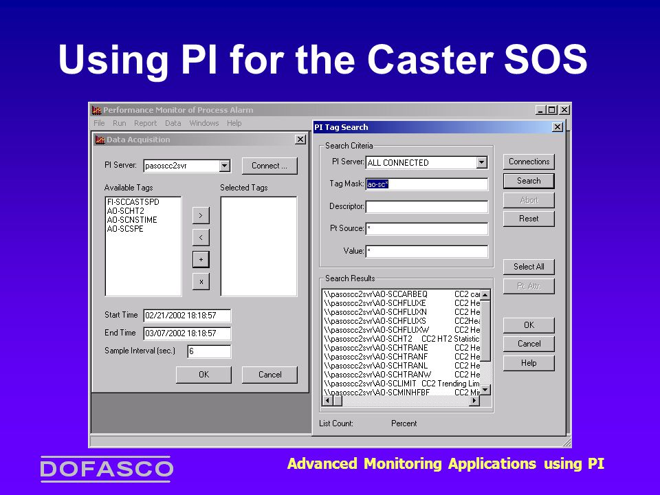 Advanced Monitoring Applications using PI Using PI for the Caster SOS